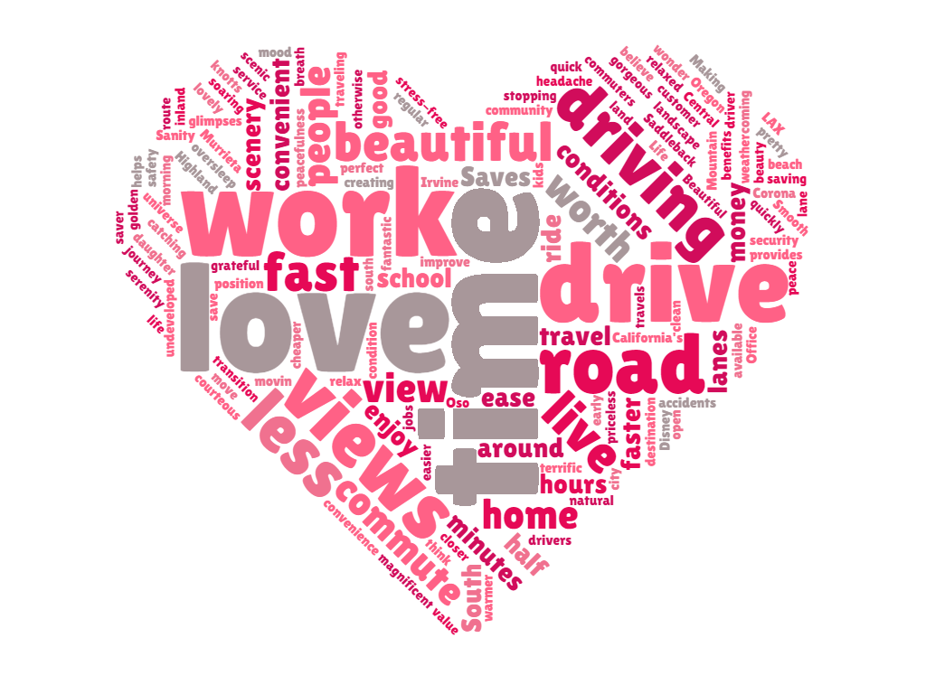 Love Your Drive Word Cloud